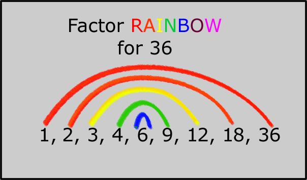 factorrainbow.jpg