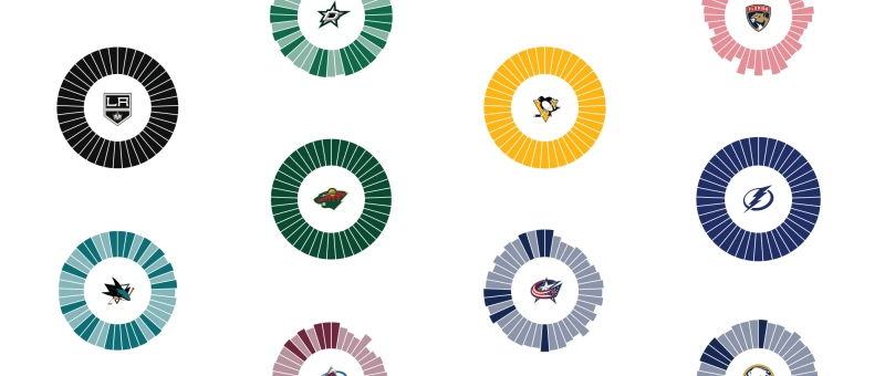 Data visualization of NHL arena attendances of all 31 teams during the 2017-18 regular season.