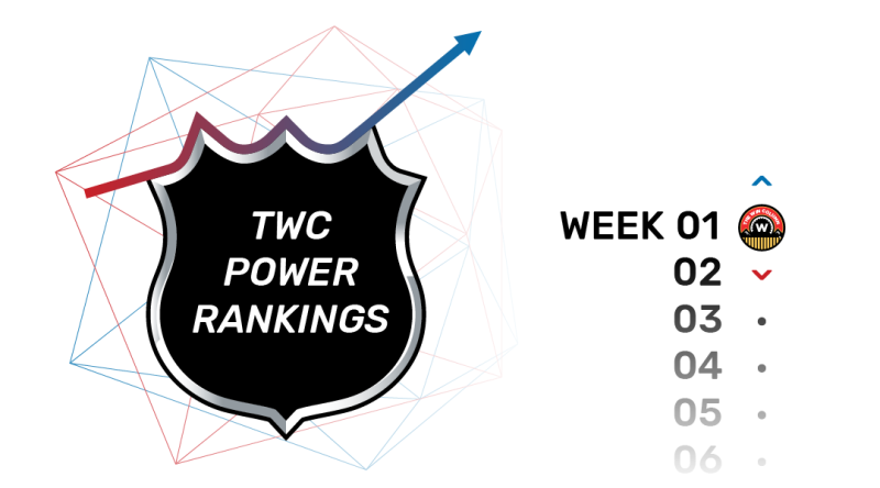 The Win Column NHL Power Rankings Week 1. October 14, 2018.