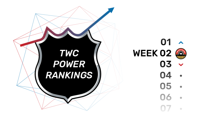 The Win Column NHL Power Rankings Week 2. October 22, 2018.