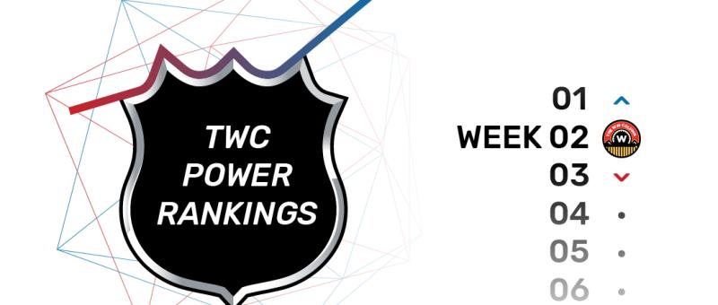 The Win Column NHL Power Rankings Week 2. October 22, 2018.