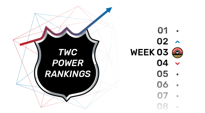 The Win Column NHL Power Rankings Week 3. October 29, 2018.