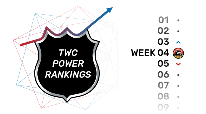The Win Column NHL Power Rankings Week 4. November 5, 2018.
