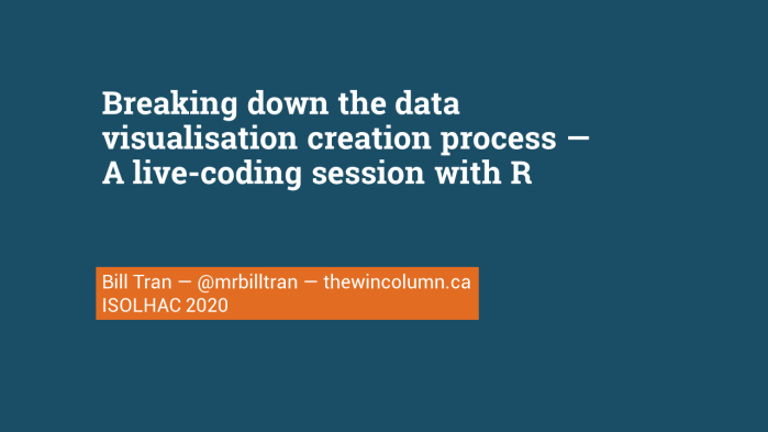 Breaking down the data visualisation creation process — A live-coding session with R. Presented by Bill Tran. Twitter: @mrbilltran. Website. thewincolumn.ca. Conference: ISOLHAC 2020