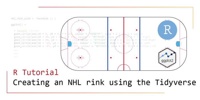 R Tutorial: Creating an NHL rink using the Tidyverse, featured image, thewincolumn.ca